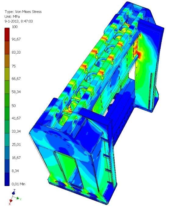 Bij een FEM sterkteberekening wordt de gehele constructie opgedeeld in elementen. Elk element is verbonden met de naastgelegen elementen d.m.v. knooppunten.