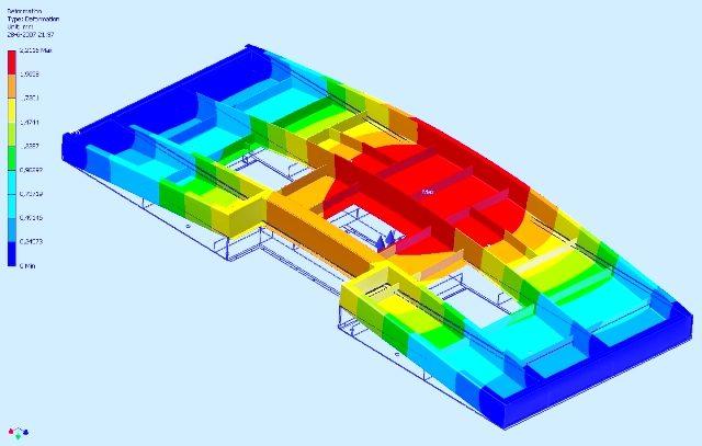 FEM doorrekenen van de stijfheid van een aluminium afdekking