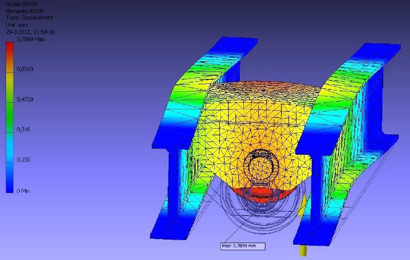 Sterkteberekening wijst uit dat de doorbuiging van de aangrenzende hoofdconstructie 0,8 mm bedraagt