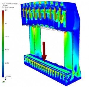 Van de complete machine zijn daartoe FEM sterkteberekeningen gemaakt. Op basis van deze sterkteberekening uitkomsten zijn de materiaalvolumes en de definitieve constructie gekozen.