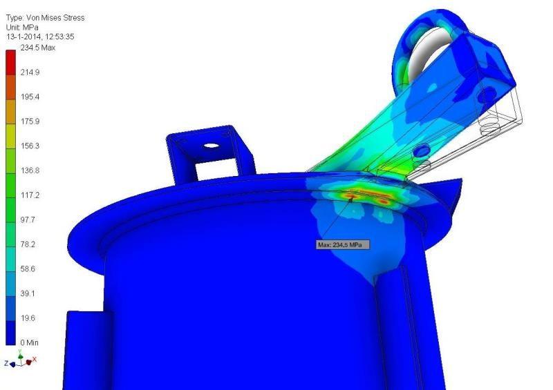 aanpassing van het CAD model ter vergroting van de materiaalsterkte