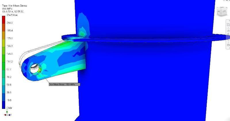 eindige elementen methode sterkteberekening van een anker-oog
