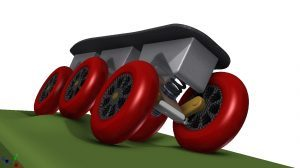 development design engineering rolleskate Wheelzz