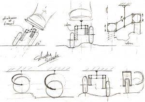 development design engineering rolleskate Wheelzz